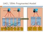 lms erm fragmented model
