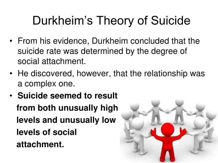 essay durkheim suicide theory Access to over 100,000 complete essays and term papers the third type of suicide that emile durkheim came up with was anomic suicide emile durkheim's study on suicide can still be related to suicide rates a good example of functionalist perspective is emile durkheim's theory about.