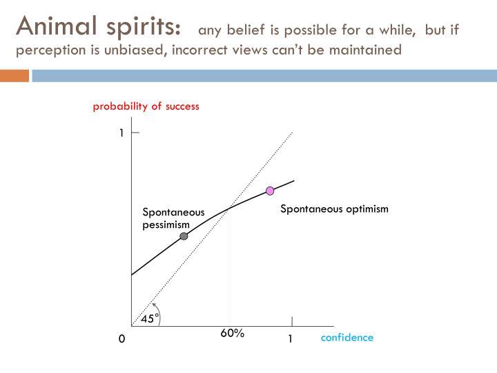 Animal spirits: