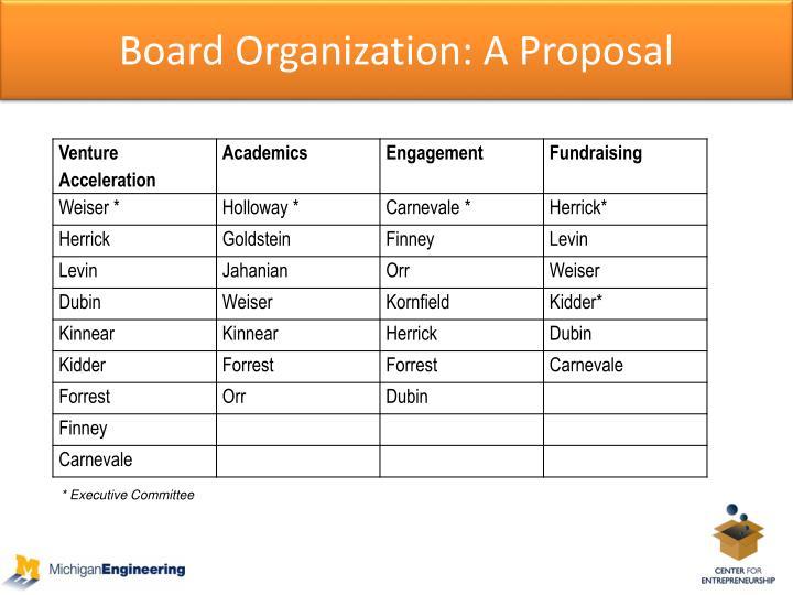 Board Organization: A Proposal