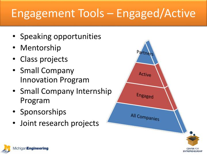 Engagement Tools – Engaged/Active
