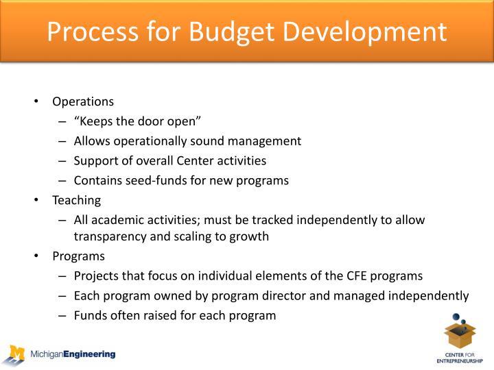 Process for Budget Development
