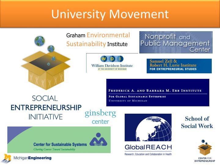 University Movement