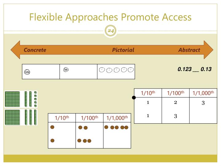 Flexible Approaches Promote Access