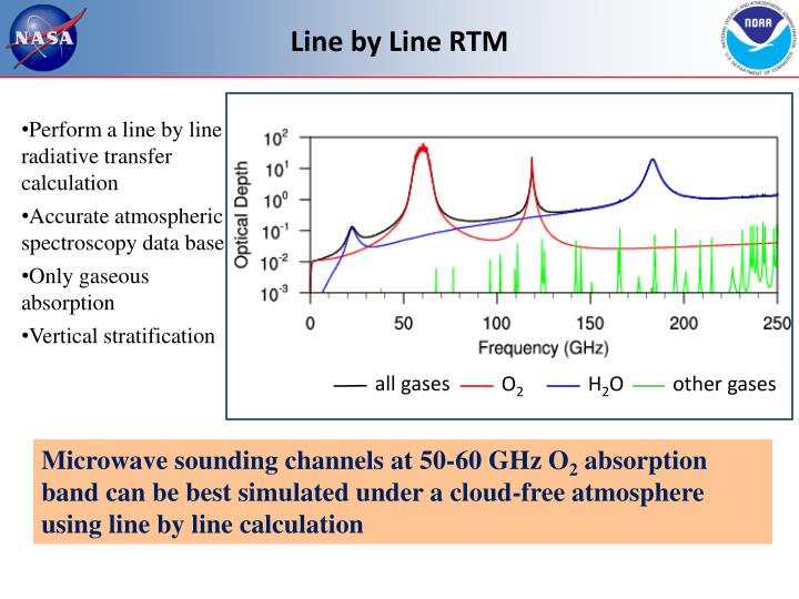 Line by Line RTM