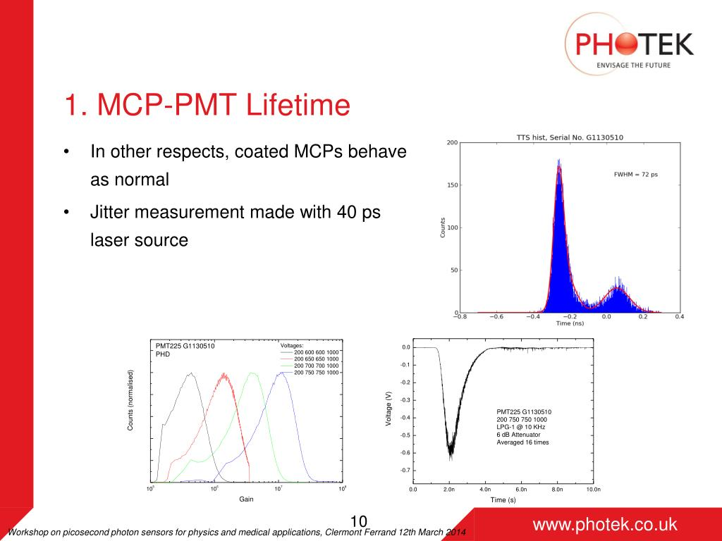 PPT - The TORCH PMT: A close packing, multi-anode, long life MCP-PMT