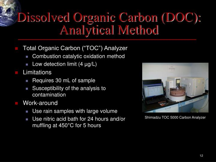 Dissolved Organic Carbon (DOC):