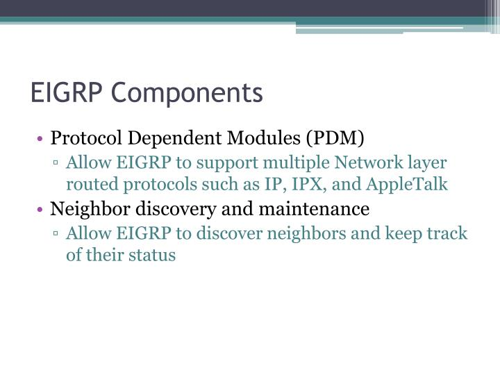EIGRP Components