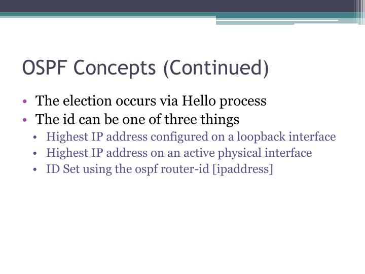 OSPF Concepts