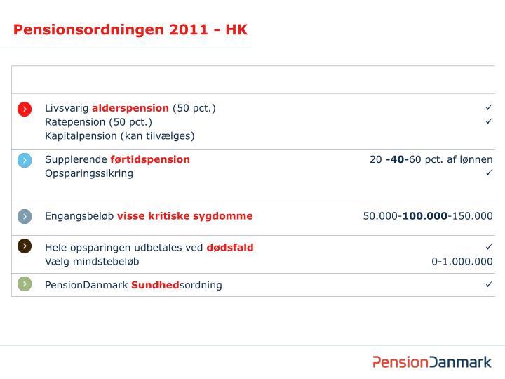 Pensionsordningen 2011 - HK