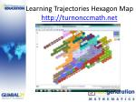learning trajectories hexagon map http turnonccmath net