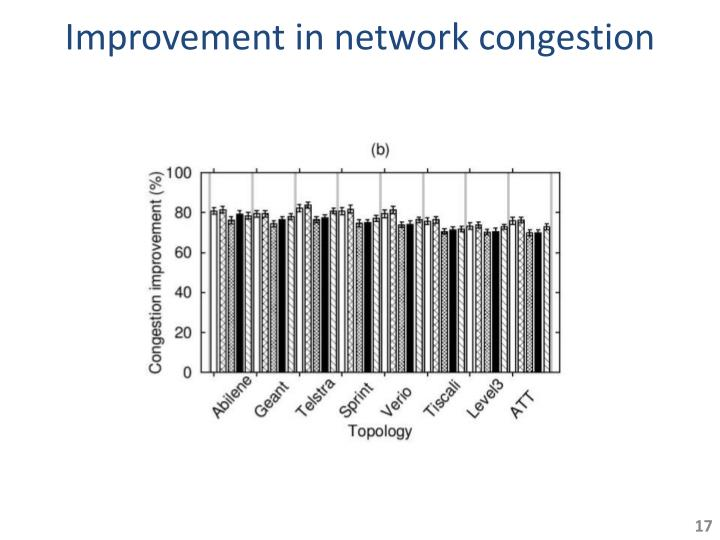 Improvement in network