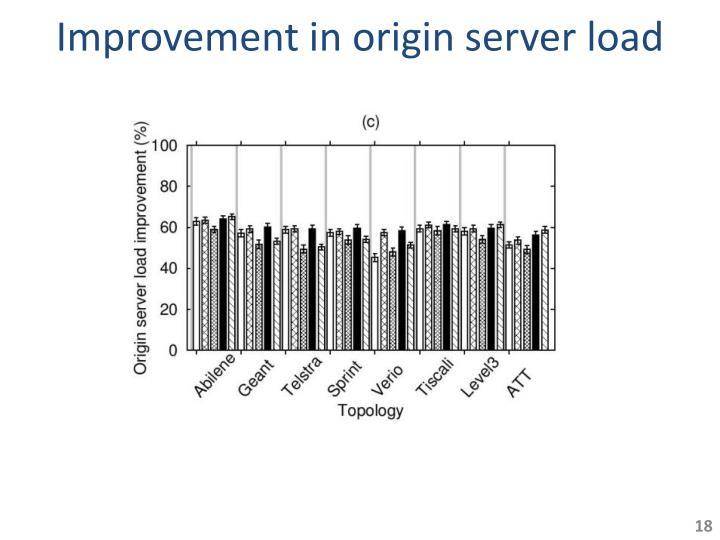 Improvement in origin