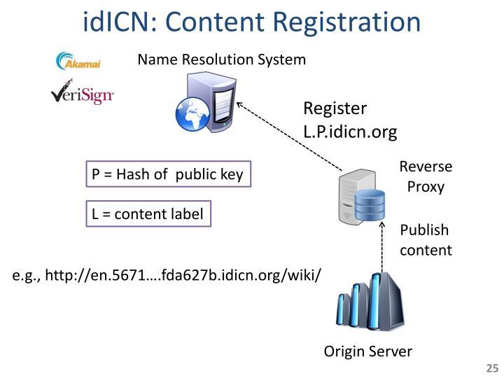 idICN