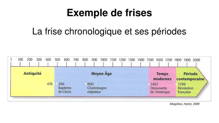 Exemple de frises
