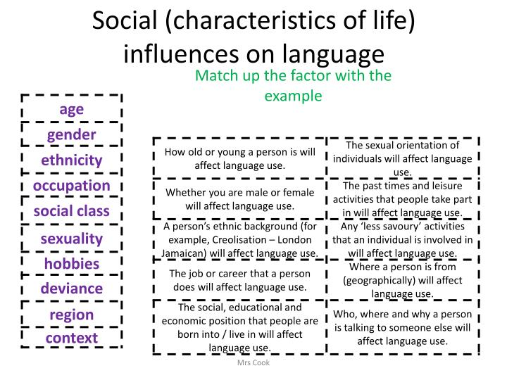 Social (characteristics of life) influences on language