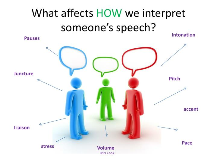 What affects