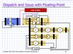 dispatch and issue with floating point