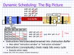 dynamic scheduling the big picture