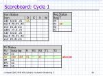 scoreboard cycle 1