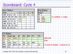 scoreboard cycle 4