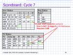 scoreboard cycle 7