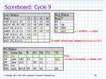 scoreboard cycle 9