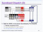 scoreboard dispatch d