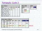 tomasulo cycle 2
