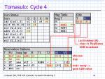 tomasulo cycle 4
