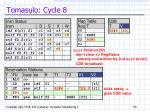 tomasulo cycle 8