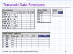 tomasulo data structures1