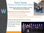 tracy camp professor colorado school of mines