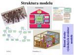 struktura modelu1