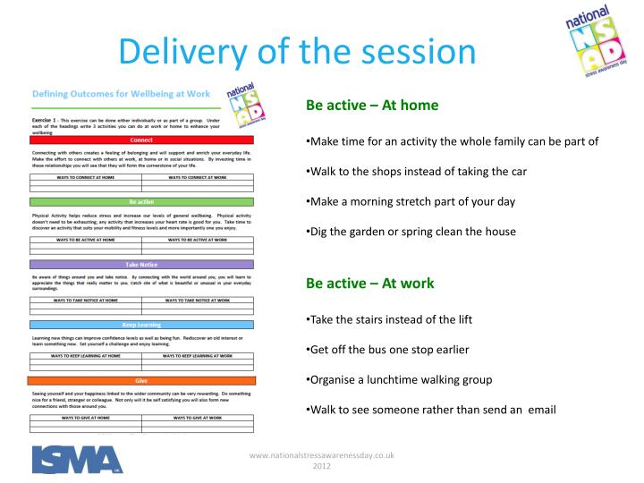 Delivery of the session