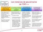 les instances de gouvernance de l oie 8 14