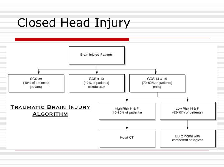 Closed Head Injury