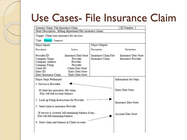 Use Cases- File Insurance Claim