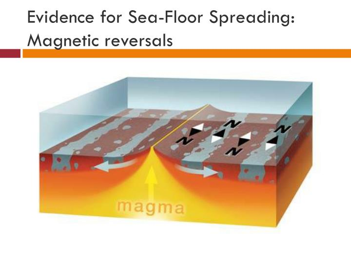 Evidence for Sea-Floor Spreading: Magnetic reversals