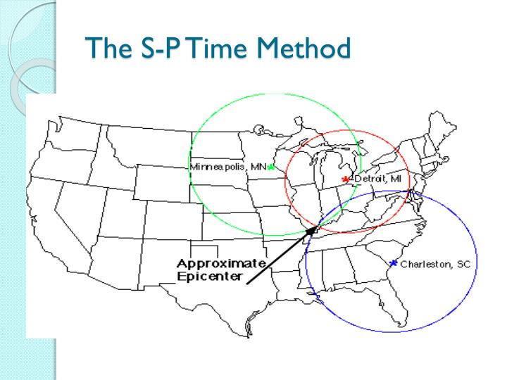 The S-P Time Method