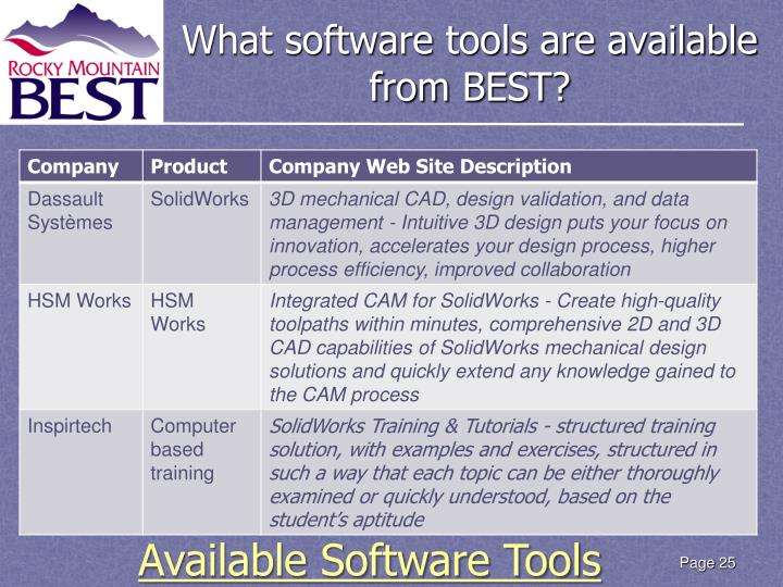What software tools are available from BEST?