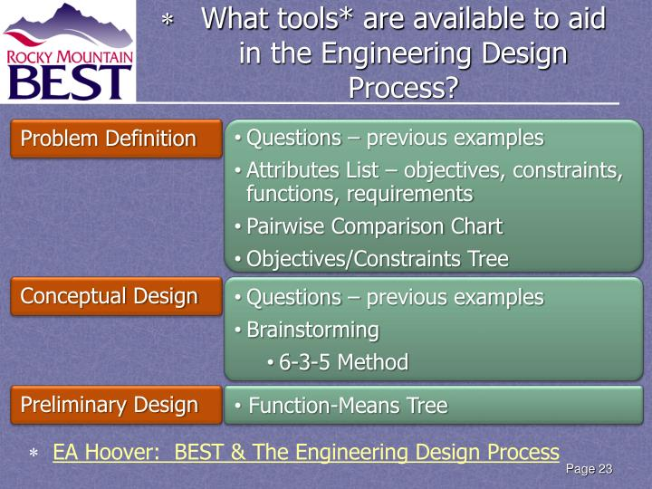 What tools* are available to aid in the Engineering Design Process?