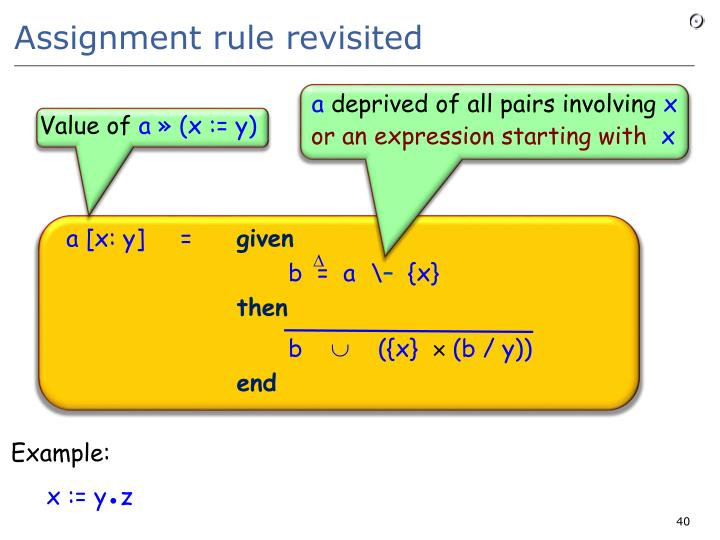 Assignment rule revisited