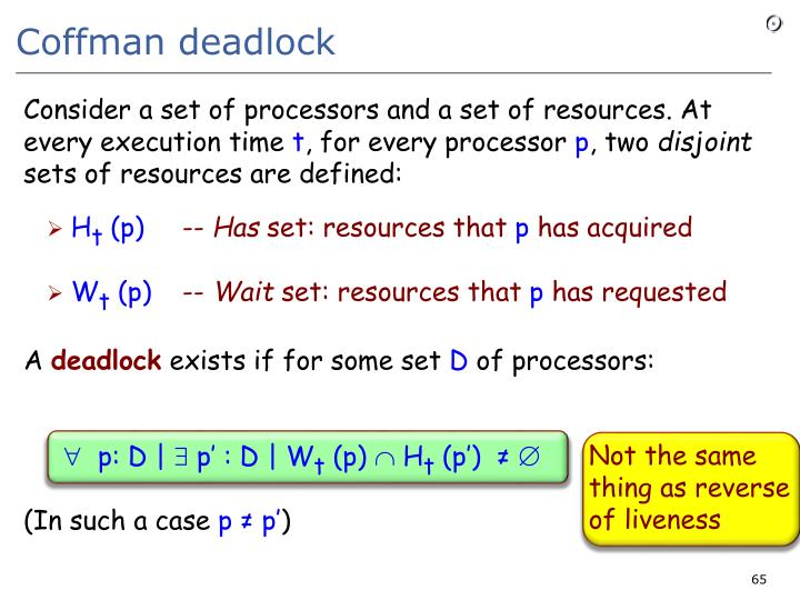 Coffman deadlock