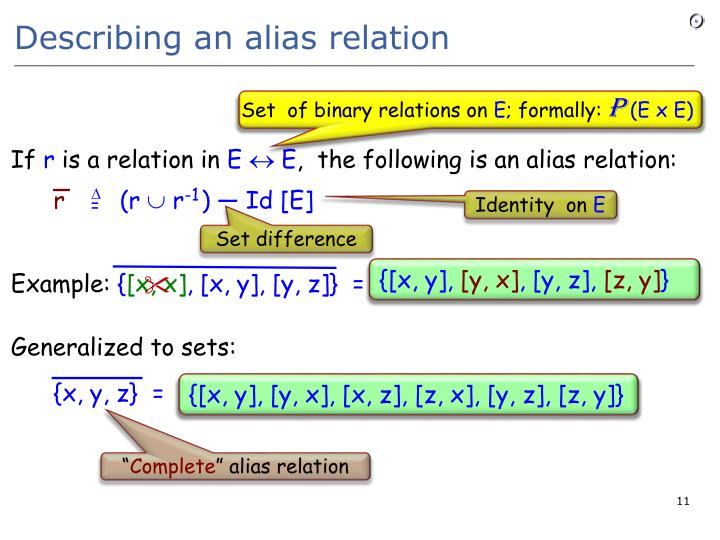Describing an alias relation