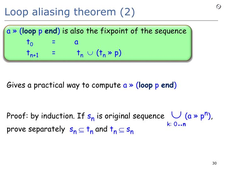Loop aliasing theorem (2)