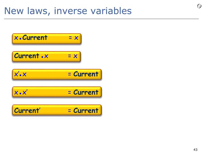 New laws, inverse variables