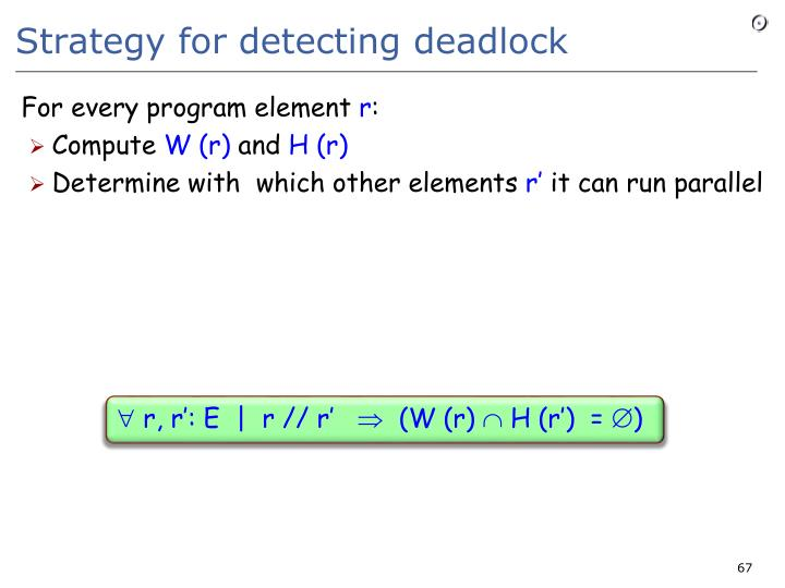 Strategy for detecting deadlock