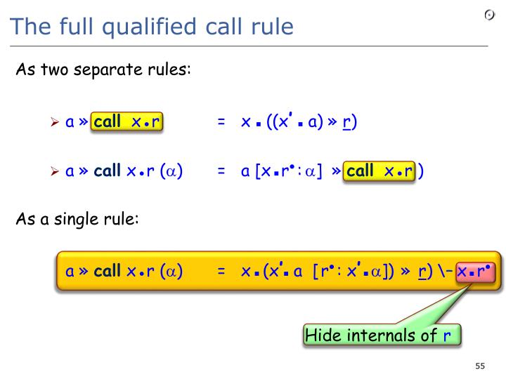 The full qualified call rule