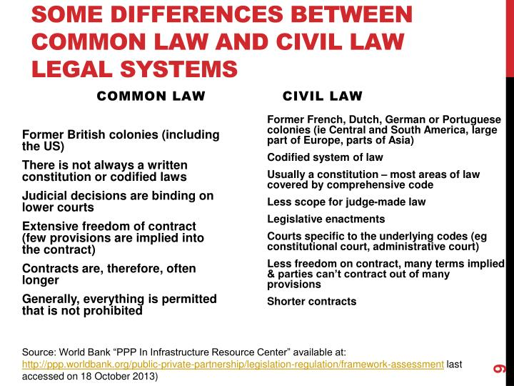 combination of civil and common law in the japanese legal system 2013-04-24  attorney general in the office of legal counsel at the us  common-law courts in a civil-law system 81  impose as common, customary law the court decided,.
